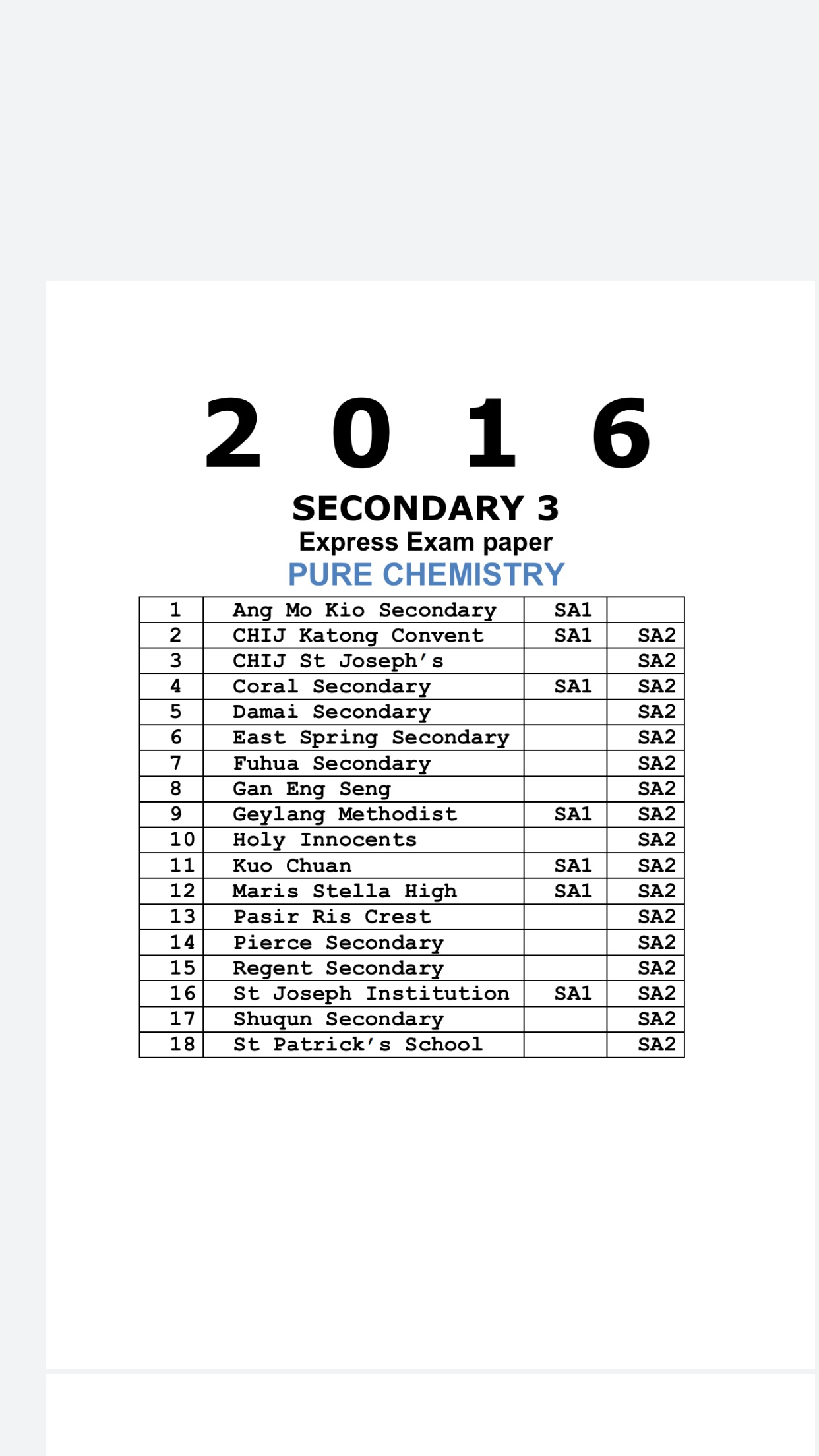2016 Secondary 3 Express Pure Chemistry Exam Papers (soft copy)
